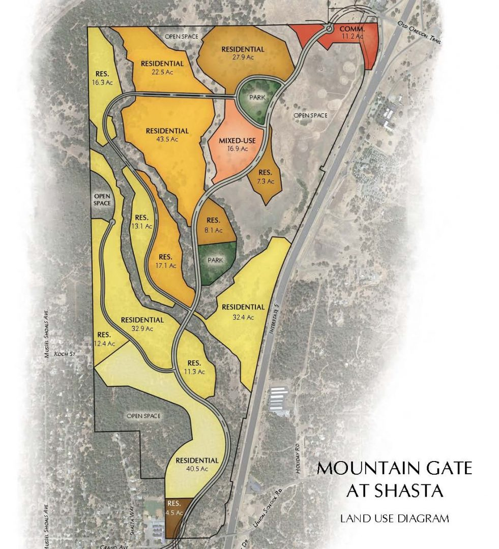 Master Plans - Mountain Gate at Shasta