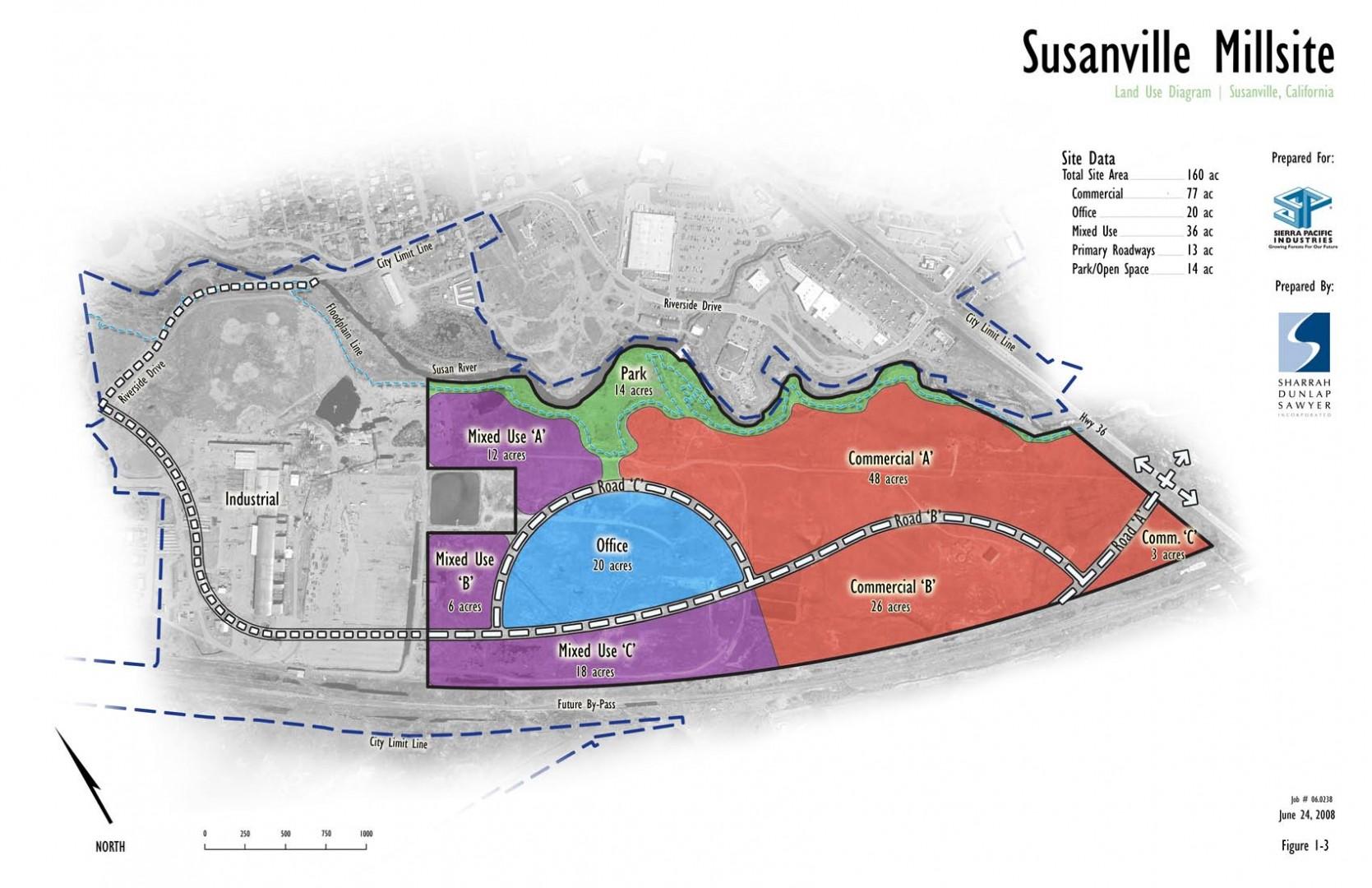 Susanville Millsite